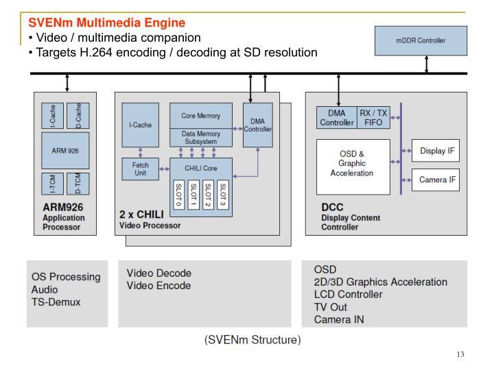 SVENm Multimedia Engine