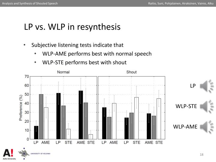 LP vs. WLP in resynthesis
