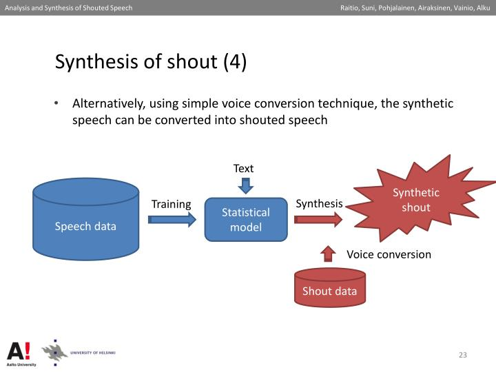 Synthesis of shout (4)