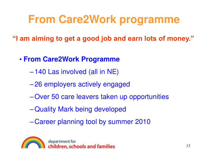 From Care2Work programme