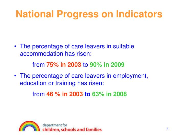 National Progress on Indicators