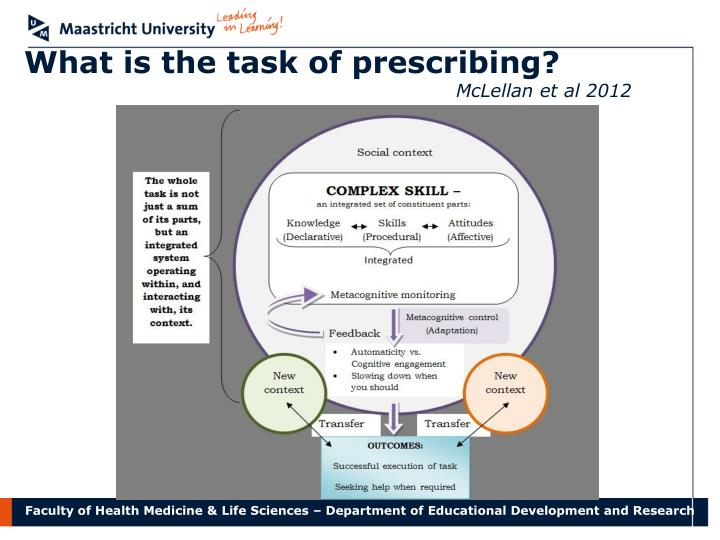 What is the task of prescribing?