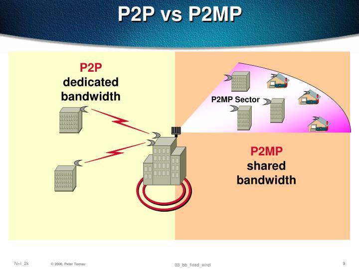 P2P vs P2MP