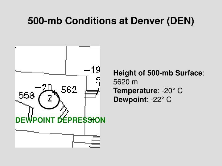 500-mb Conditions at Denver (DEN)