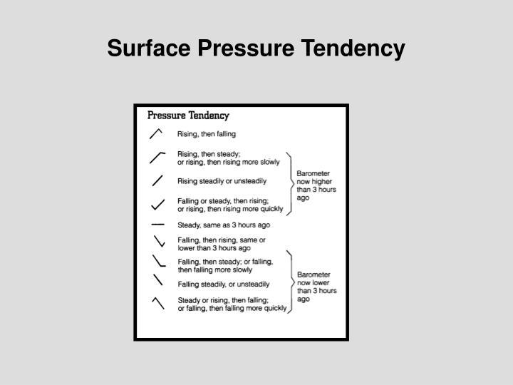 Surface Pressure Tendency