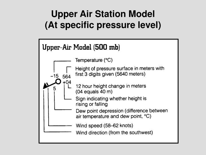 Upper Air Station Model