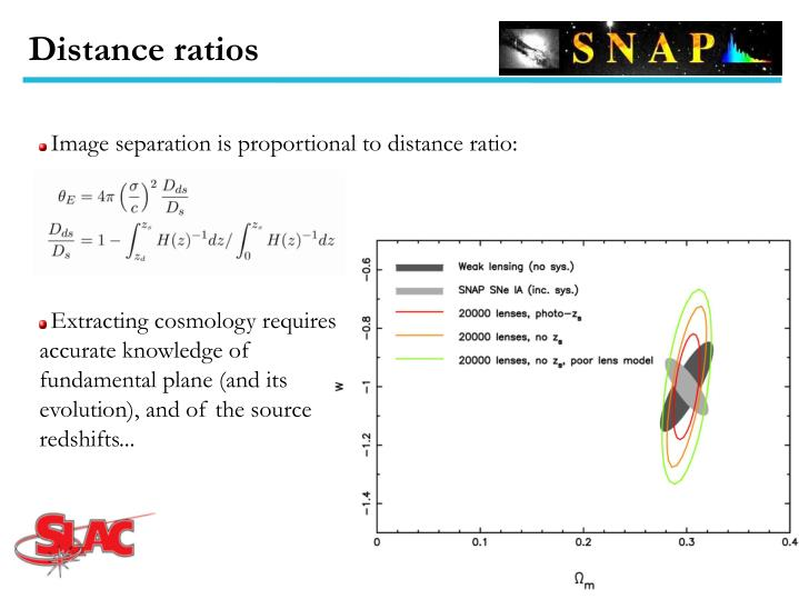 Distance ratios