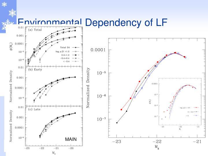 Environmental Dependency of LF