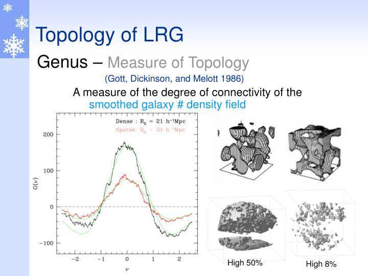 Topology of LRG