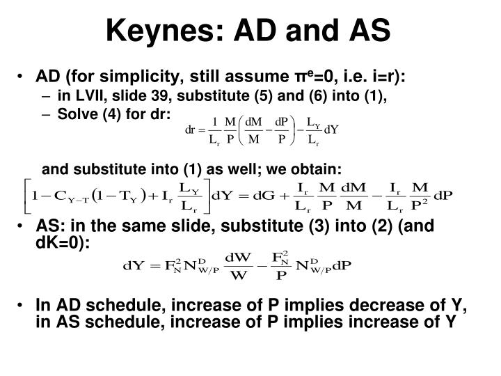 Keynes: AD and AS