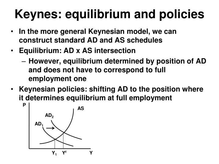 Keynes: equilibrium and policies