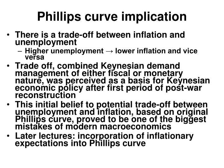 Phillips curve implication