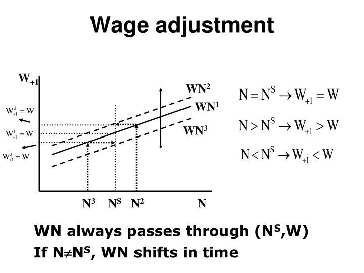 Wage adjustment