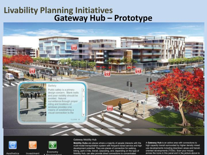 Livability Planning Initiatives