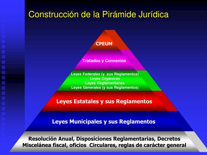 Construcción de la Pirámide Jurídica