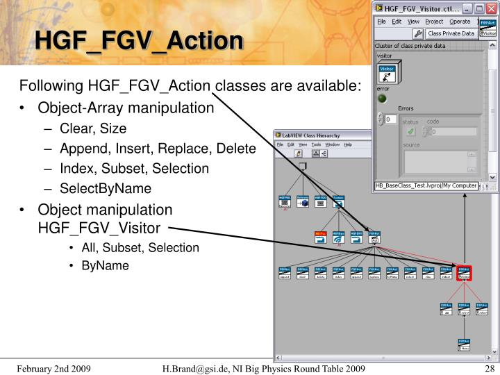 Following HGF_FGV_Action classes are available: