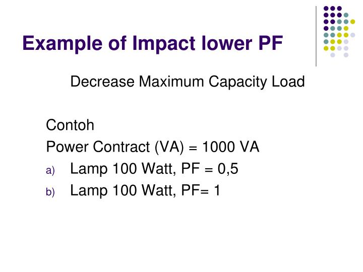 Example of Impact lower PF