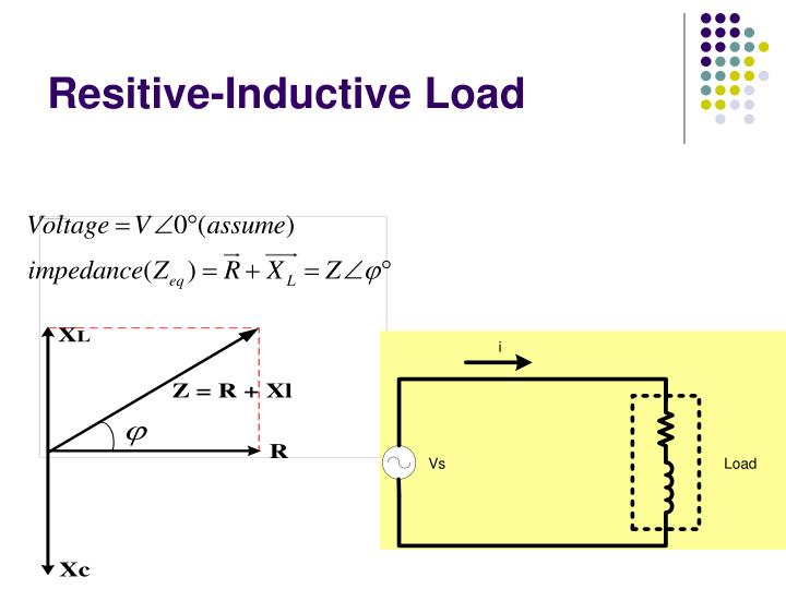 Resitive-Inductive Load