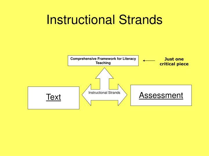 Instructional Strands
