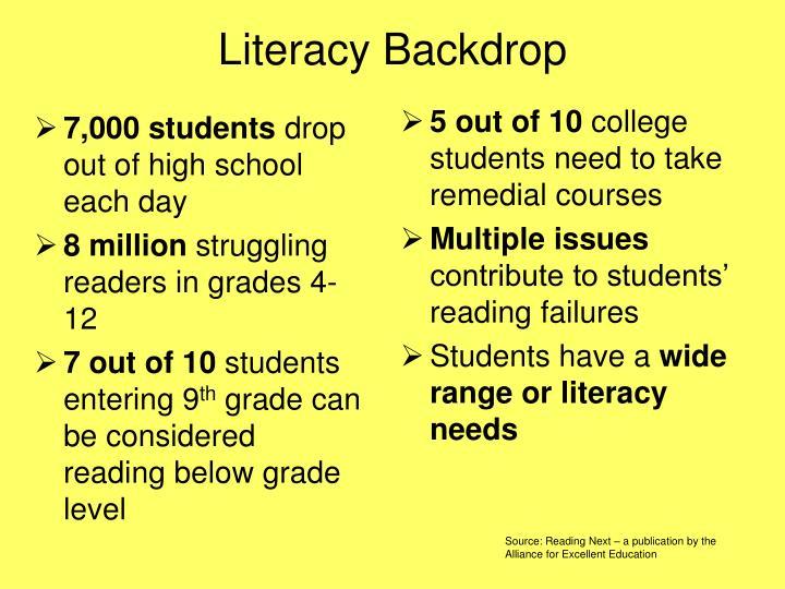 Literacy backdrop