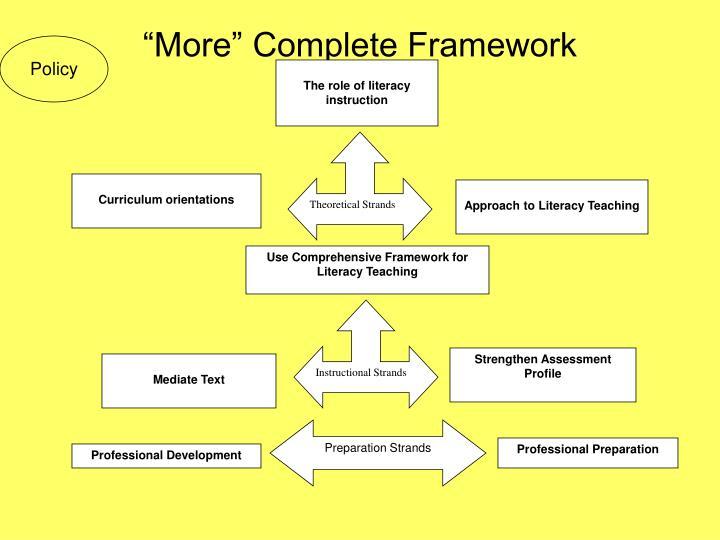 """""""More"""" Complete Framework"""