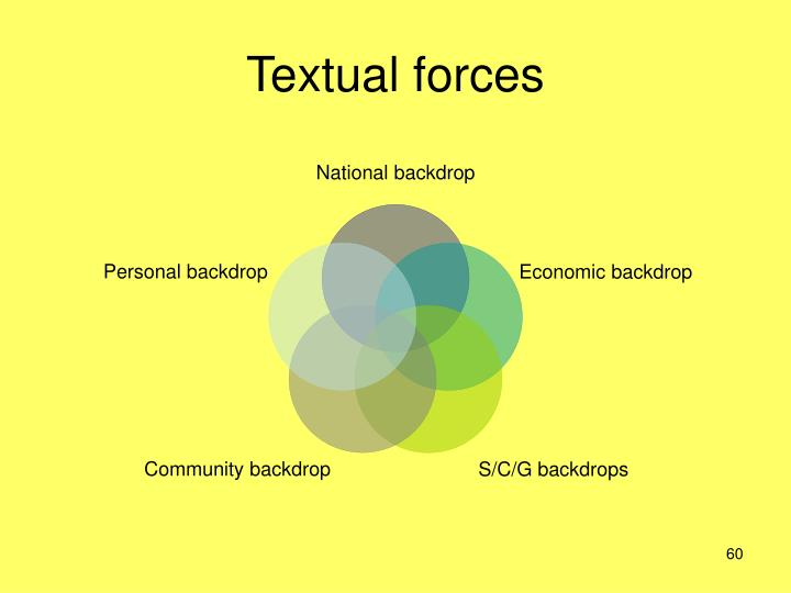 Textual forces