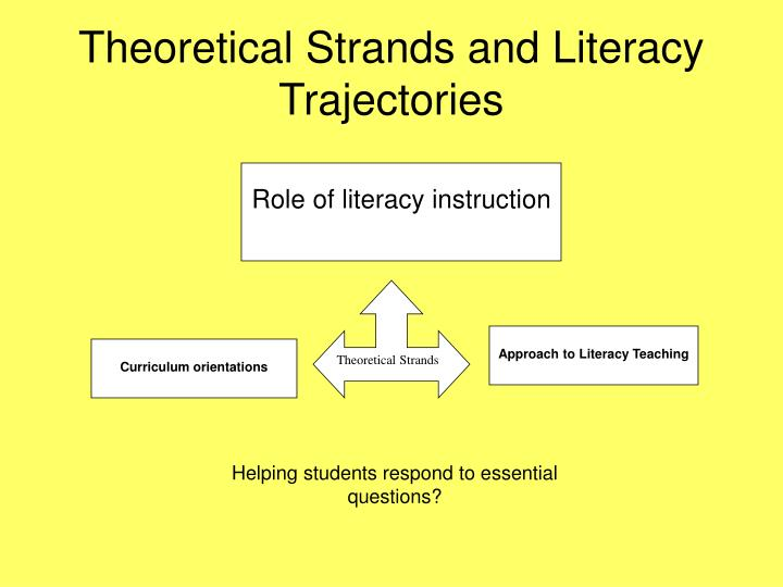 Theoretical Strands and Literacy Trajectories