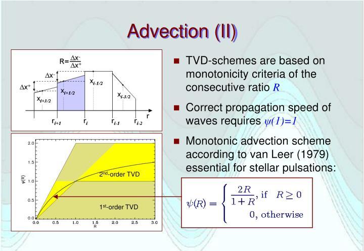 Advection (II)