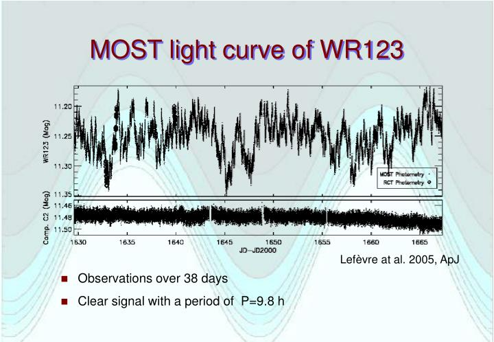 MOST light curve of WR123