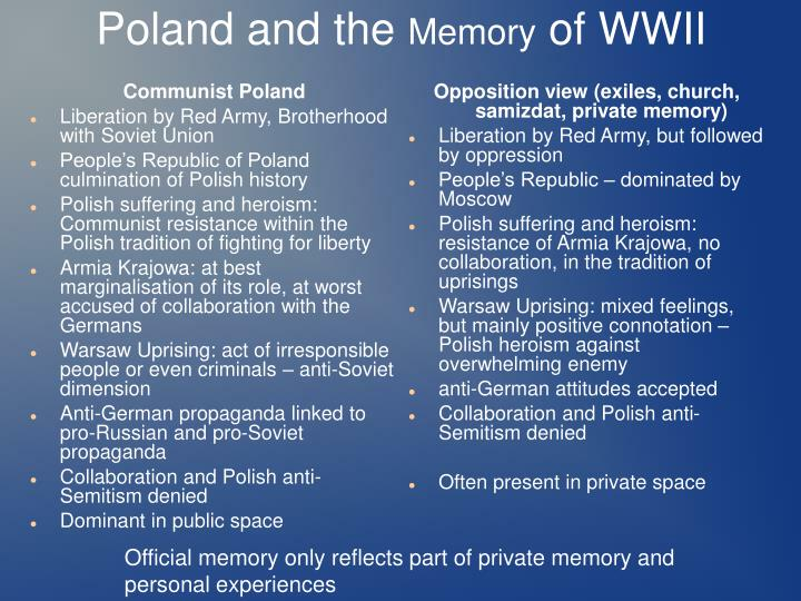Poland and the