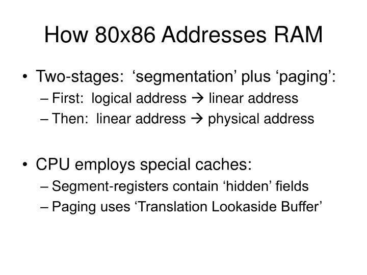 How 80x86 Addresses RAM