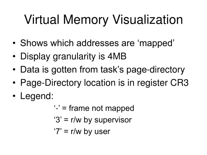 Virtual Memory Visualization