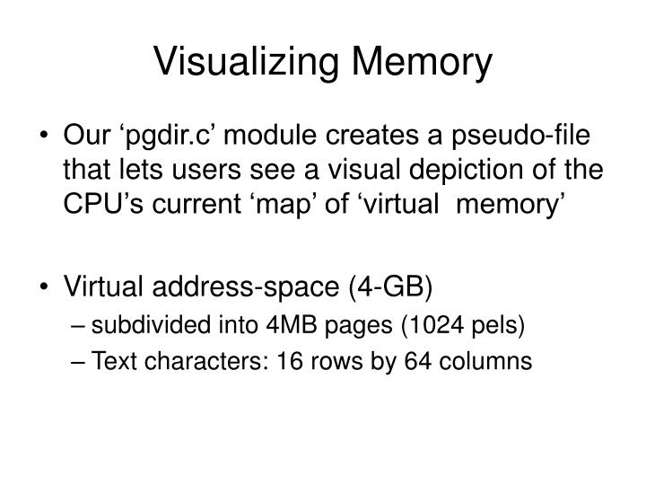 Visualizing Memory