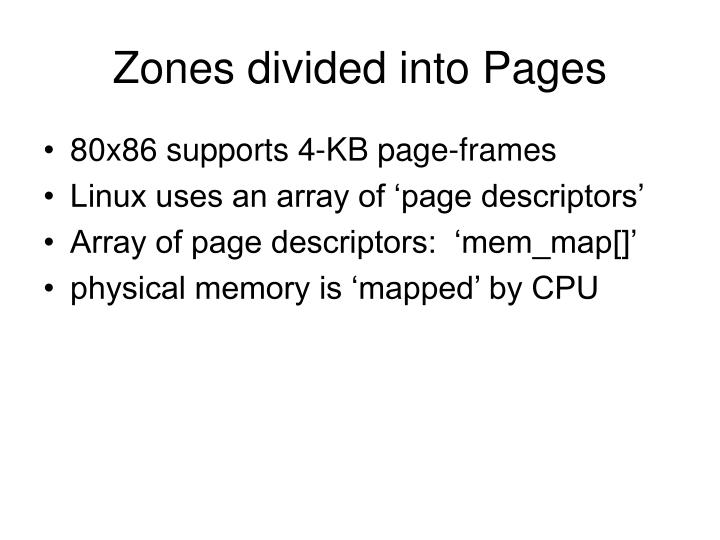 Zones divided into Pages