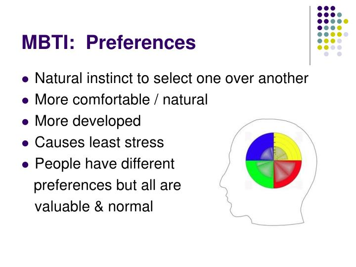 MBTI:  Preferences