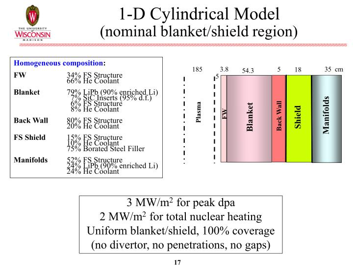 1-D Cylindrical Model