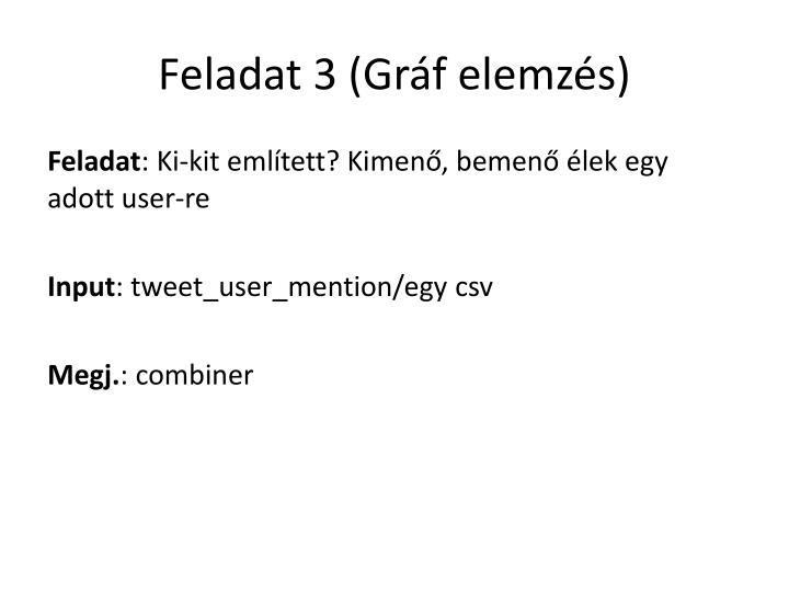 Feladat 3 (Gráf elemzés)