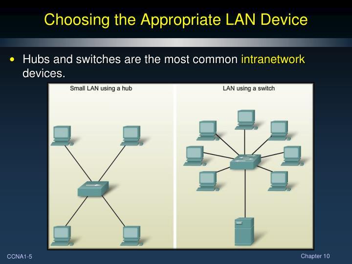 Choosing the Appropriate LAN Device