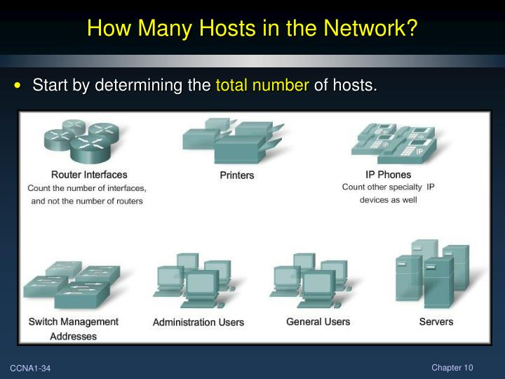 How Many Hosts in the Network?