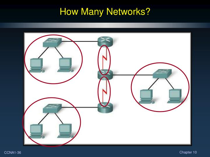 How Many Networks?