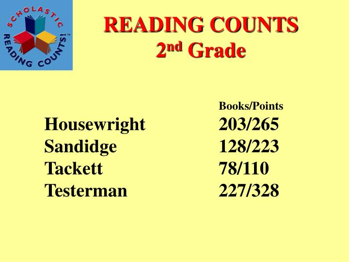 Reading counts 2 nd grade
