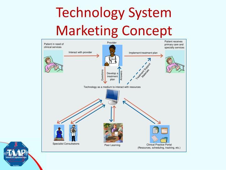Technology System