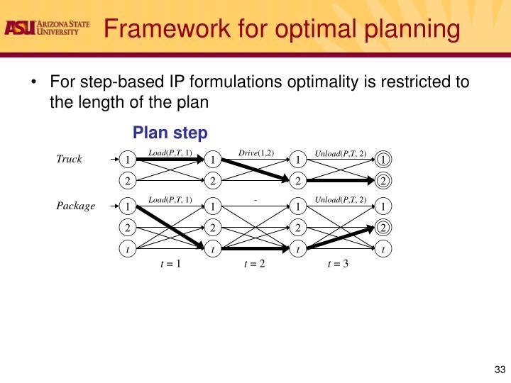 Framework for optimal planning