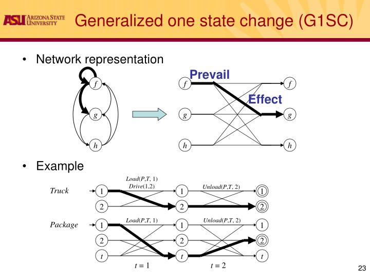 Generalized one state change (G1SC)