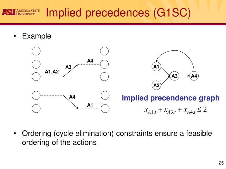 Implied precedences (G1SC)