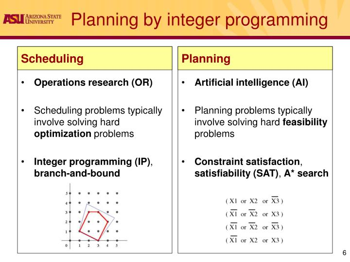 Planning by integer programming