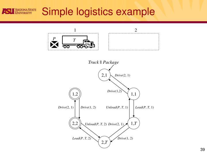 Simple logistics example
