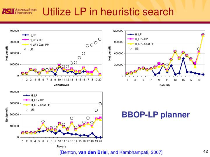 Utilize LP in heuristic search