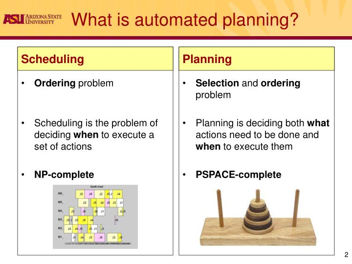 What is automated planning
