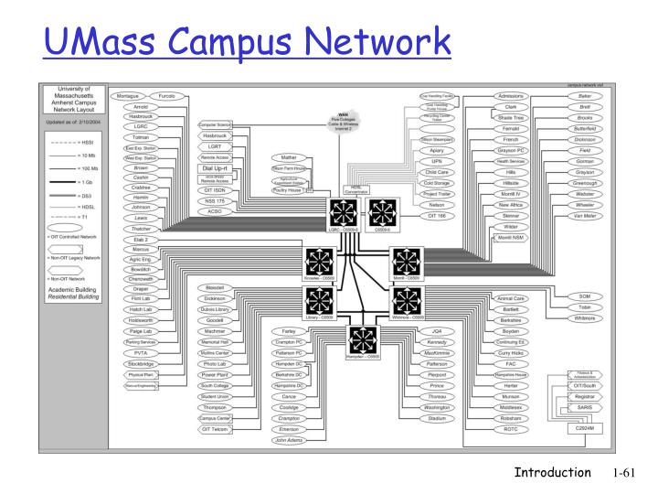UMass Campus Network